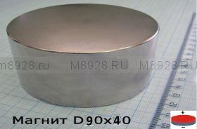 Магнит неодимовый 350кг